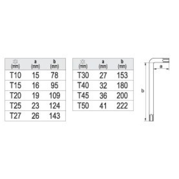 Набор ключей Yato YT-0512 (9 предметов)