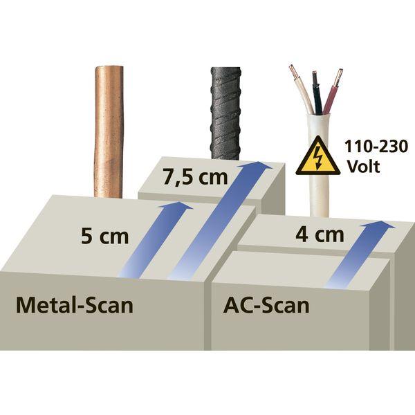 Детектор скрытых материалов Laserliner CombiFinder Plus (080.955A)